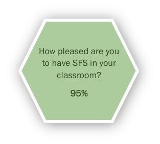TeacherFeedback2