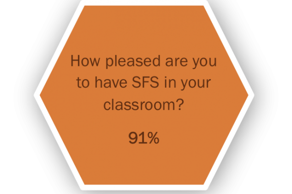 TeacherSurvey2