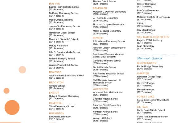 A list of schools receiving the Science from Scientists program.