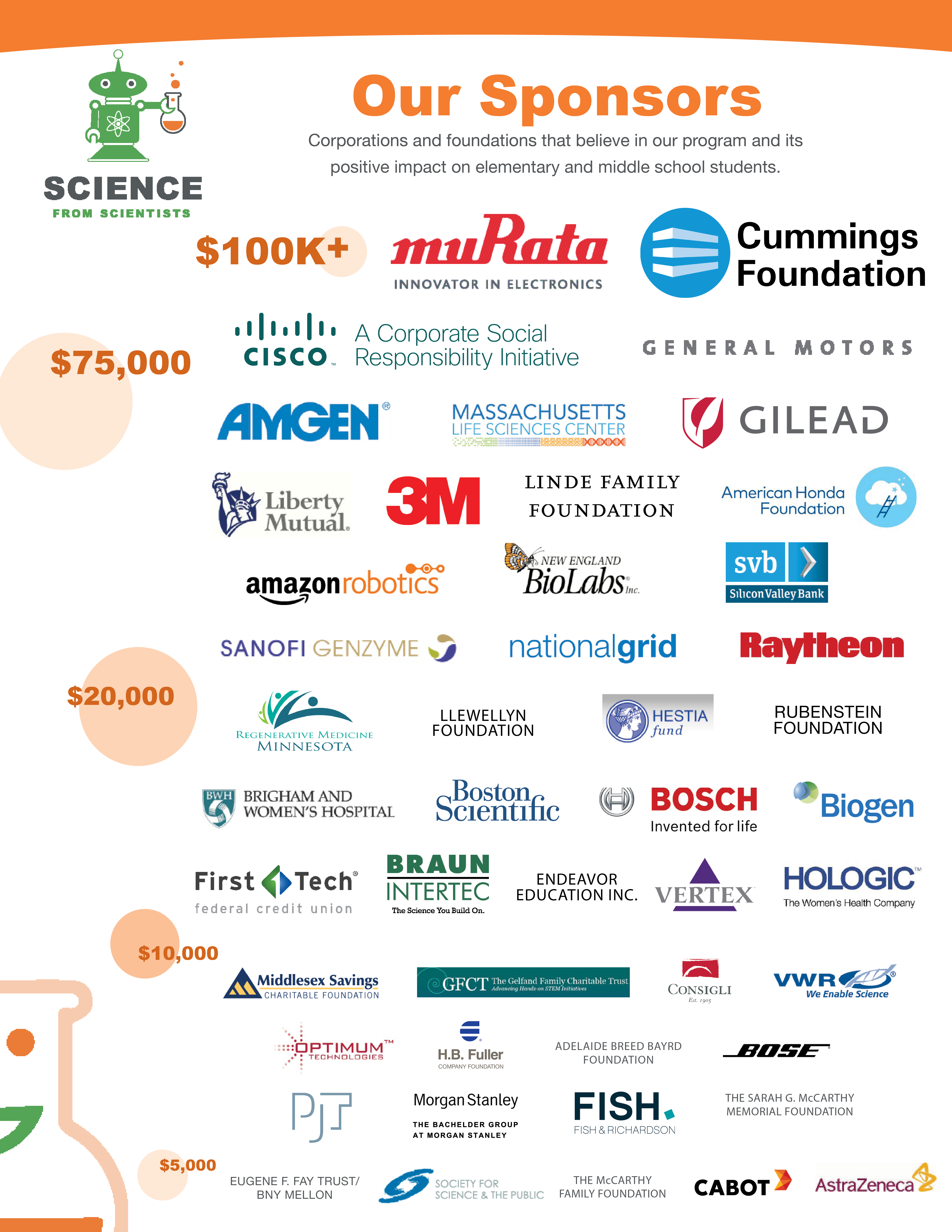 Listing of companies who donated to Science from Scientists with levels of donation listed on the left side of the picture.
