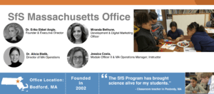 Graphic for the MA office, showing site leaders, location, founding year, quote from a classroom teacher and a picture of students working with legos and another picture of an instructor working with a student.