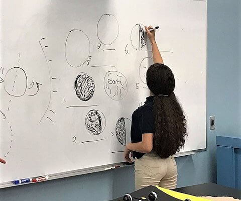 Student drawing moon phases on a whiteboard.
