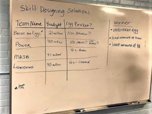 A picture of a whiteboard with the competition results for the Designing Solutions Challenge.