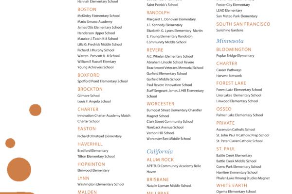 A list of SfS school partners.