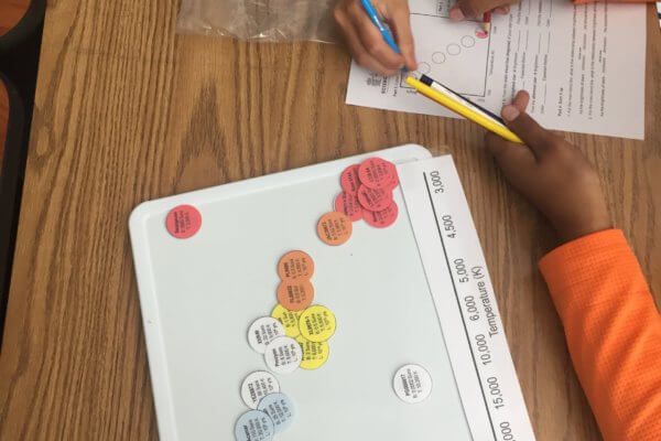 Students place discs on a small whiteboard graph.