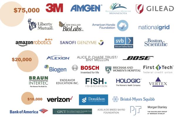 A listing of sponsors