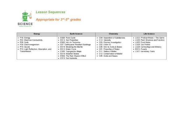 Lesson Sequences2 v2